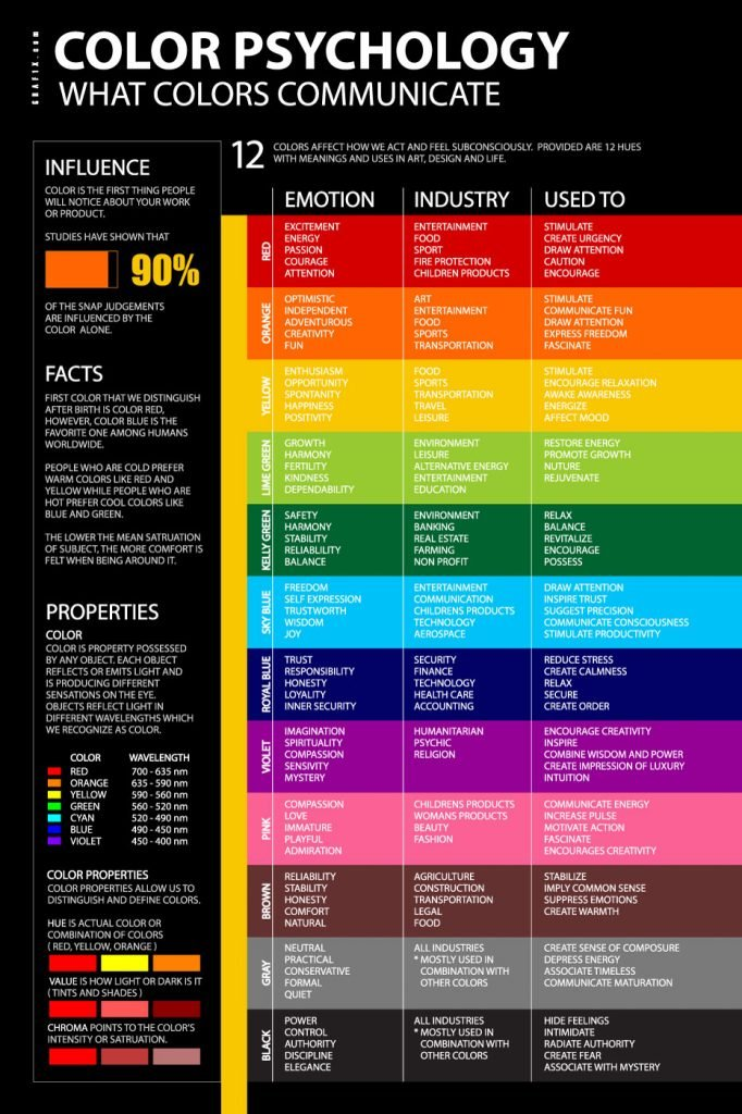 color-psychology-itradvies